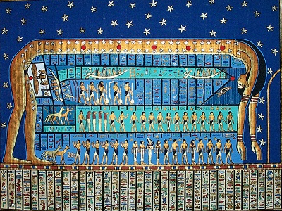 "<a href=""/mythology/nut_sky.html"">Nut</a> was the Egyptian sky goddess. She was depicted as a giant woman who was supporting the sky with her back. Her body was blue and covered by <a href=""the_universe/Stars.html"">stars</a>. Ancient documents describe how each evening, the <a href=""/sun/sun.html"">Sun</a> entered the mouth of Nut and passing through her body was born each morning out of her womb.<p><small><em>Image courtesy of GoldenMeadows.  Public domain.</em></small></p>"