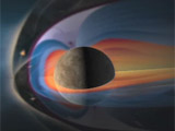 Planetary Magnetospheres image gallery
