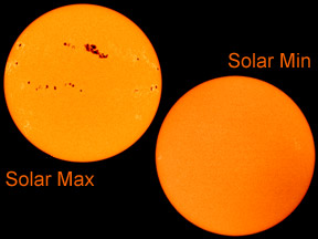 Visible light views of the Sun at Solar Max and Solar Min